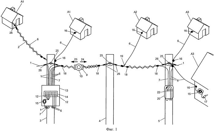 Способ компактной подвески волоконно-оптических кабелей в виде жгута