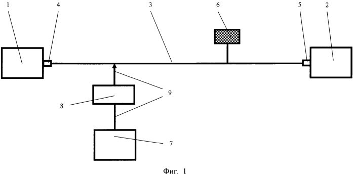Способ обнаружения и ликвидации несанкционированно установленных электронных устройств в кабельной линии связи весов