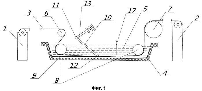 Устройство для пропитки длинномерного стекловолокнистого материала