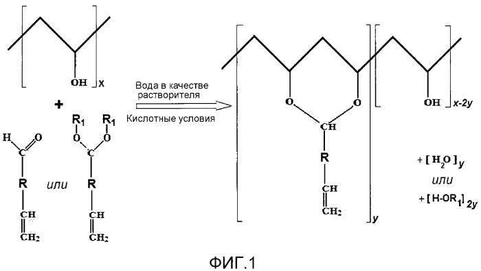 Подложка на основе целлюлозных волокон, содержащая модифицированный слой пвс, и способ ее получения и применения