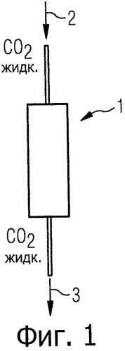 Способ удаления вредных веществ из диоксида углерода и устройство для его осуществления