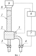 Способ нанесения покрытия на внутреннюю поверхность изделий цилиндрической формы