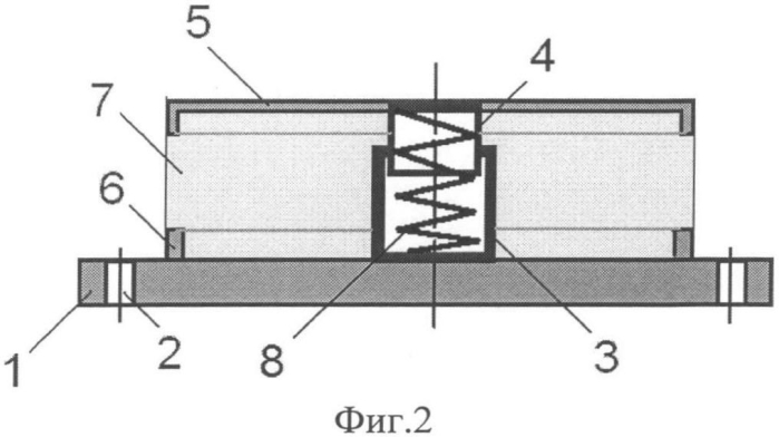 Виброизолятор шайбовый сетчатый кочетова
