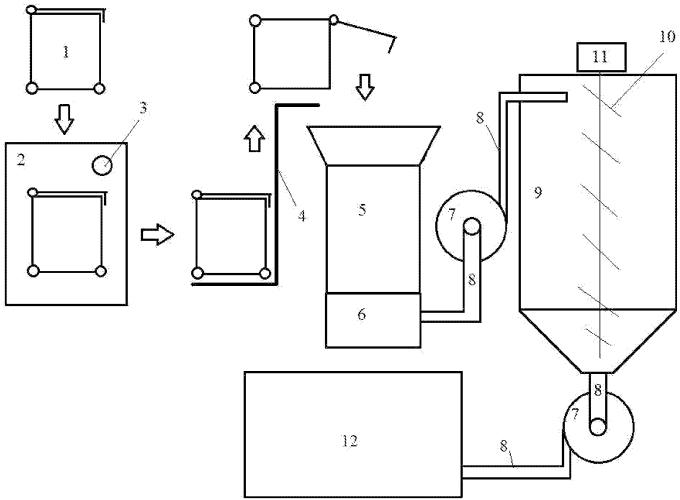 Способ сбора, временного хранения и утилизации медицинских отходов