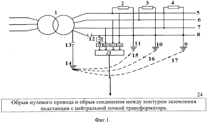 Способ контроля обрыва нулевого провода и обрыва соединения контура заземления подстанции с нейтральной точкой трансформатора