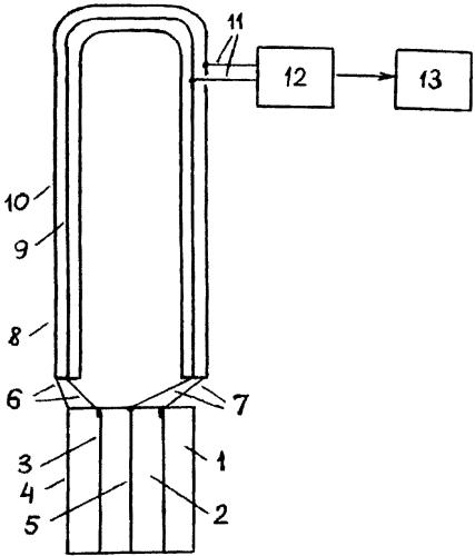 Устройство для измерения физических свойств жидкости