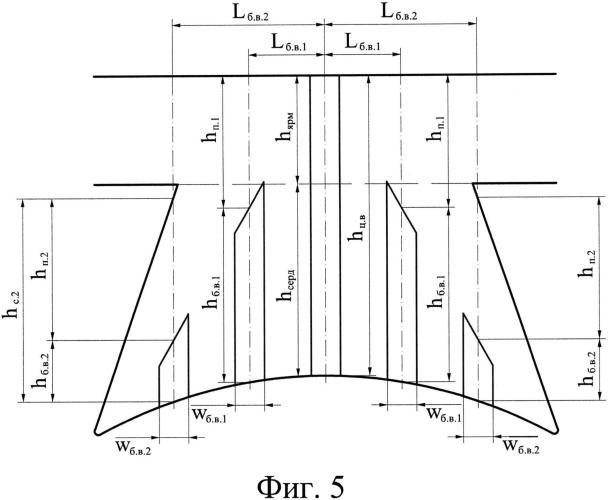 Коллекторная электрическая машина постоянного тока