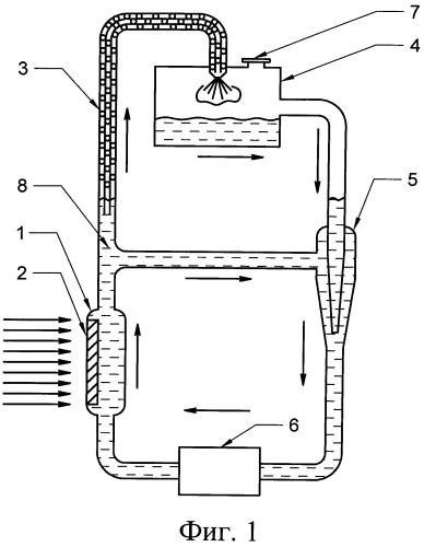 Способ и устройство преобразования тепловой энергии в электрическую