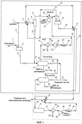Способ промысловой подготовки углеводородного газа к транспорту