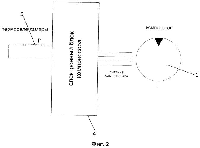Способ управления скоростью компрессора с переменной скоростью вращения