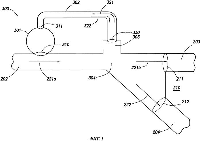 Устройство для направления флюида с узлом переключения потока в зависимости от давления