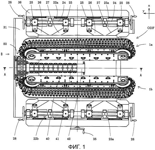Способ формования и формовочная машина