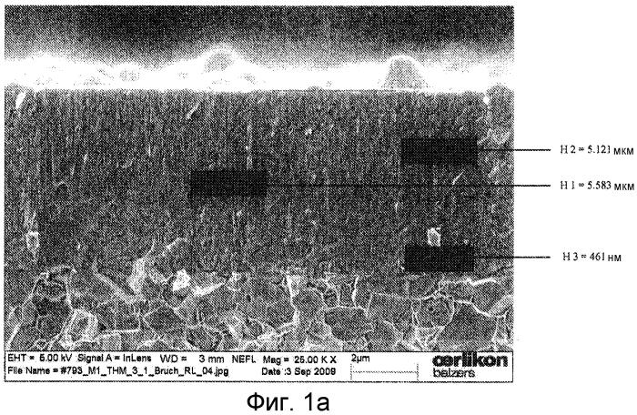 Способ получения слоев кубического оксида циркония