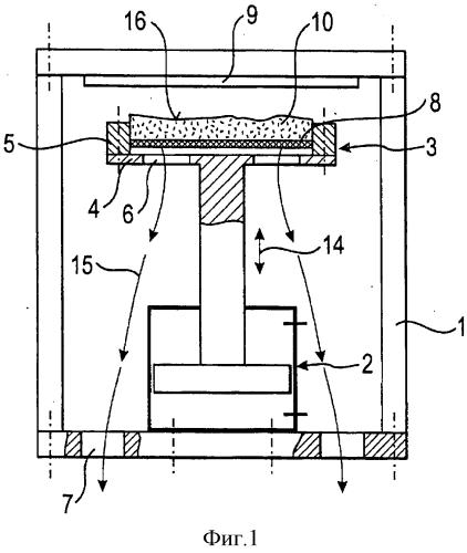 Способ отделения шлифовального масла из шламов, разделительная станция для осуществления способа (варианты) и установка для выделения шлифовального масла из шлама (варианты)