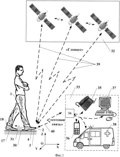 Способ обслуживания и эксплуатации обуви и устройство для его реализации
