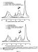 Специфические в отношении амилоида бета (а бета) 1-42 моноклональные антитела, обладающие терапевтическими свойствами