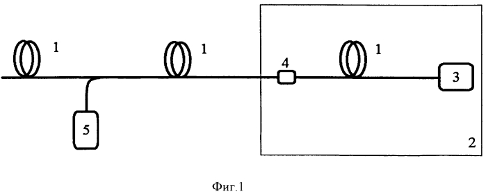 Устройство защиты оптической сети от несанкционированного зондирования методами оптической рефлектометрии