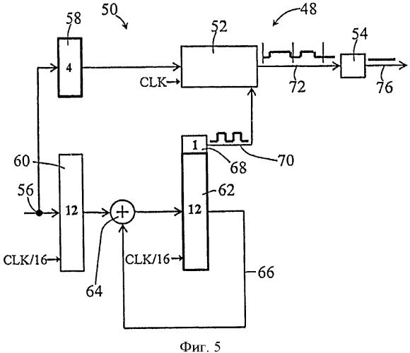 Дельта-сигма-цифро-аналоговый преобразователь