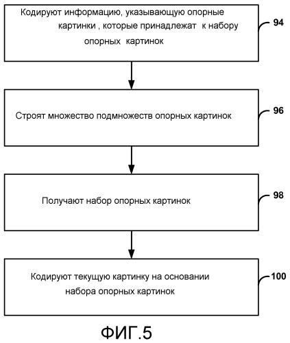 Кодирование опорной картинки для набора опорных картинок