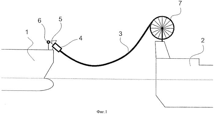 Линия перекачки текучей среды со стопорными модулями