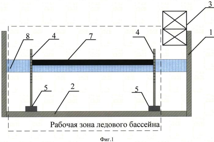Способ моделирования ледяного покрова в опытовом бассейне и устройство для его осуществления