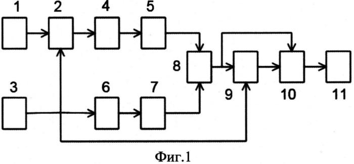 Способ регулирования скорости движения тепловоза с электрической передачей