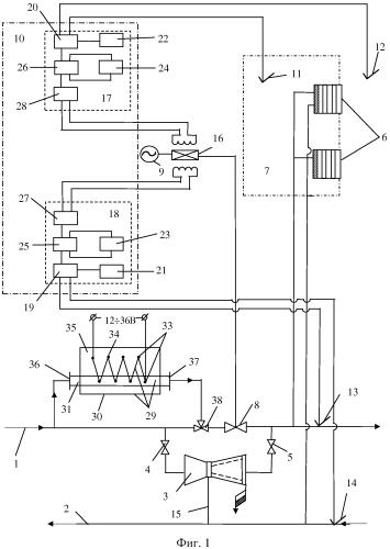 Абонентский ввод системы теплоснабжения здания