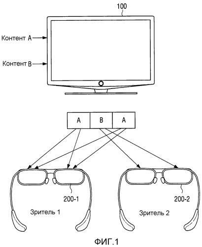 Устройство очков, устройство отображения, способ предоставления контента, используя их, и способ для преобразования режима устройства отображения