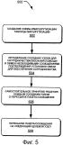 Способы на основе роевого интеллекта для обеспечения совместной связи в ячеистой сети