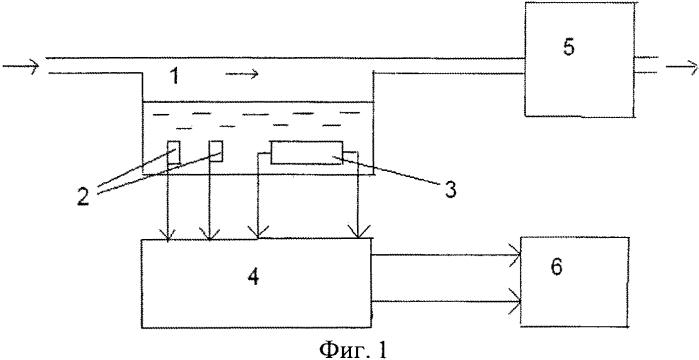 Способ и устройство для чрезкожной капнометрии