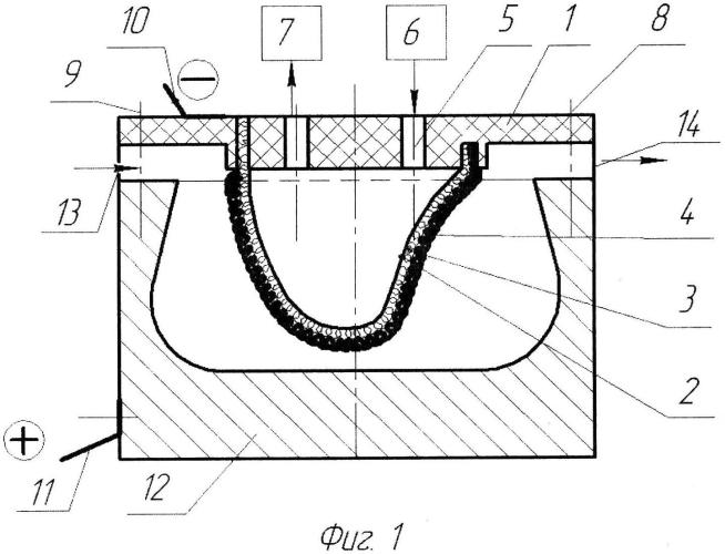 Инструмент-электрод для электрохимического полирования пространственно-сложных поверхностей