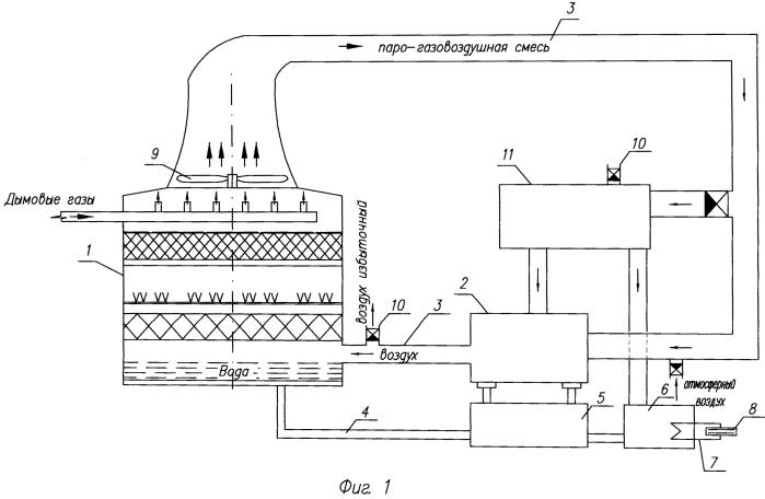 Способ работы башенной и вентиляторной градирни испарительного типа и устройство для его осуществления