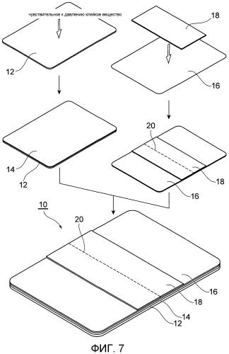 Способ и устройство для изготовления клейкой накладки