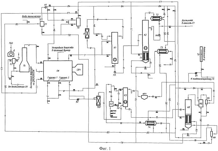 Способ переработки бытовых и производственных отходов в печное топливо и углеродное вещество и устройство для его осуществления