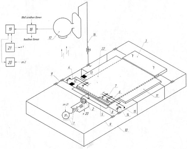 Устройство для измерения параметров раздвигаемости нитей текстильных материалов