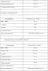 Сульфатированные гиалуроновые кислоты в качестве регуляторов цитокиновой активности