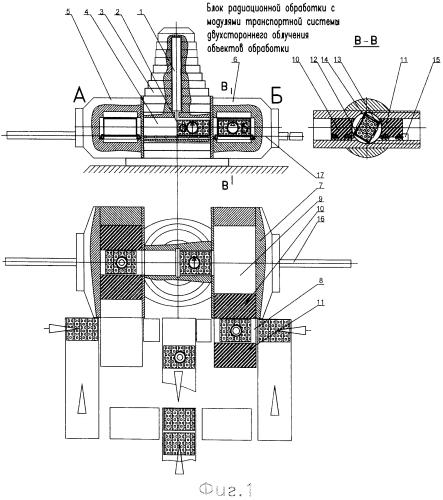 Блок радиационной обработки с модулями транспортной системы двухстороннего облучения объектов обработки