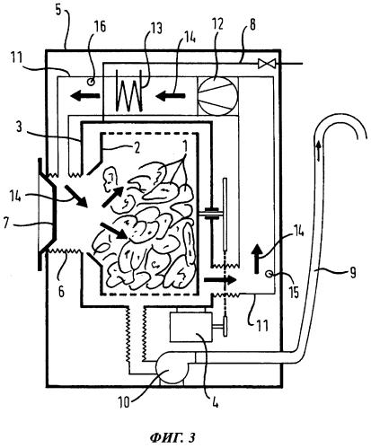 Способ дезинфекции белья и стирально-сушильная машина