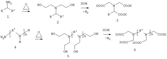 Способ получения бедных побочными продуктами аминокарбоксилатов
