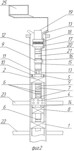 Способ одновременно-раздельной или поочередной добычи пластового флюида из скважин многопластовых месторождений с предварительной установкой пакеров
