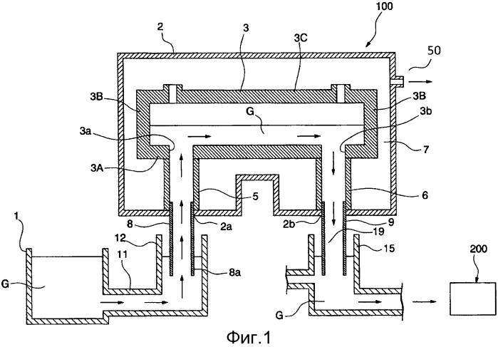 Устройство вакуумной дегазации, способ вакуумной дегазации расплавленного стекла, устройство и способ получения изделий из стекла