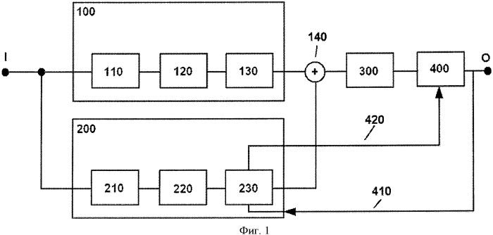 Измерительный преобразователь с двумя каналами передачи