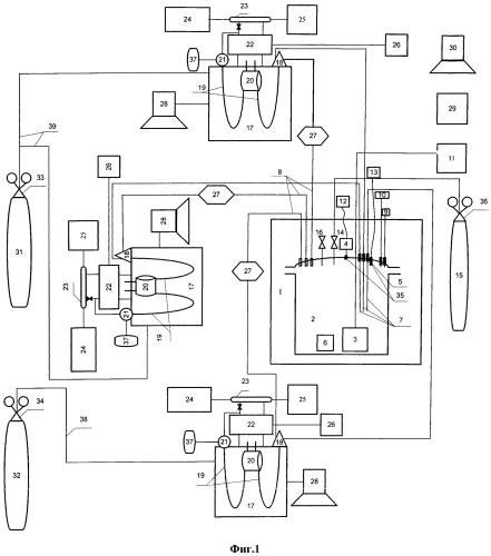 Способ определения воздействия факторов газовой среды на работоспособность электромеханических приборов и устройство для его реализации