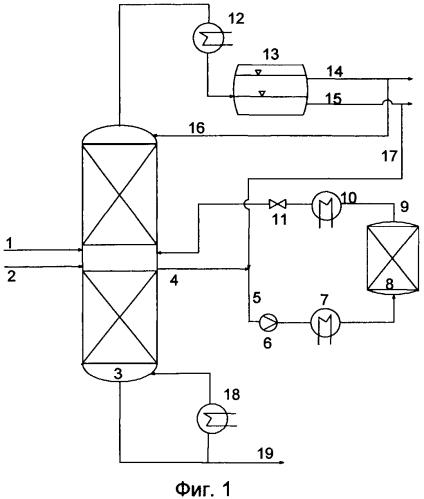 Способ получения амида карбоновой кислоты из карбонильного соединения и цианистоводородной кислоты