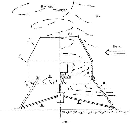 Устройство для преобразования кинетической энергии ветра в механическую энергию
