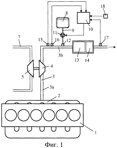 Конструкция и способ управления количеством восстановителя, вводимого в линию выхлопа двигателя внутреннего сгорания