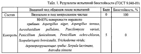 Биоогнезащитный состав афб