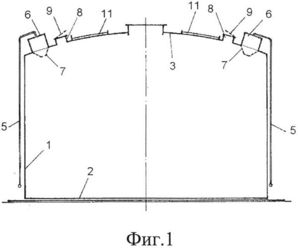 Резервуар для хранения жидких грузов