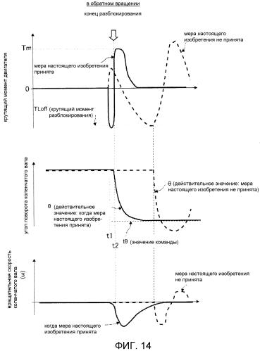 Контроллер разблокирования нереверсивной системы передачи вращения
