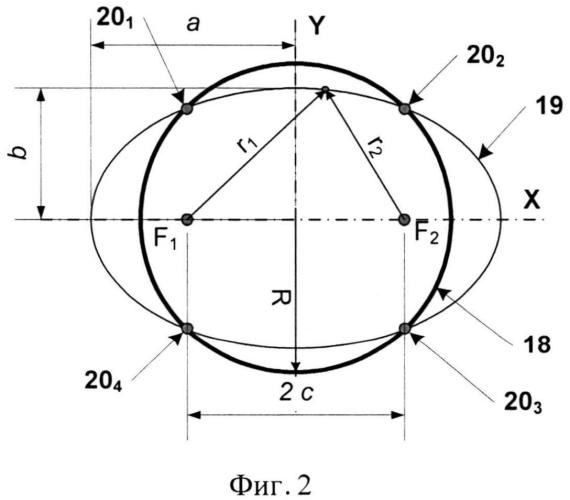 Способ совмещения электронного луча со стыком кругового соединения (варианты)